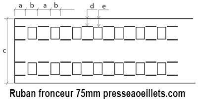 bande de renfort rideau 75mm pour rideau, ruflette